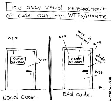 wtf-code