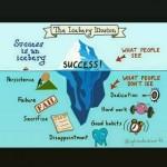 The iceberg illusion